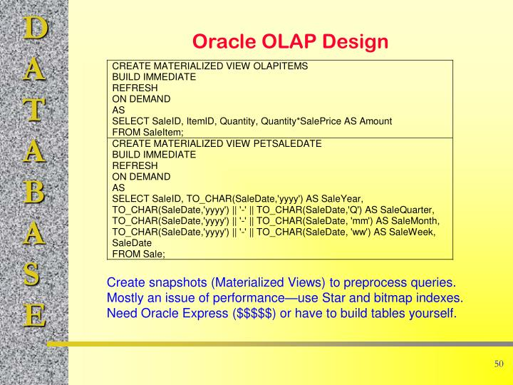 Oracle OLAP Design