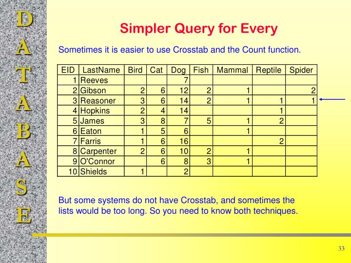 Simpler Query for Every