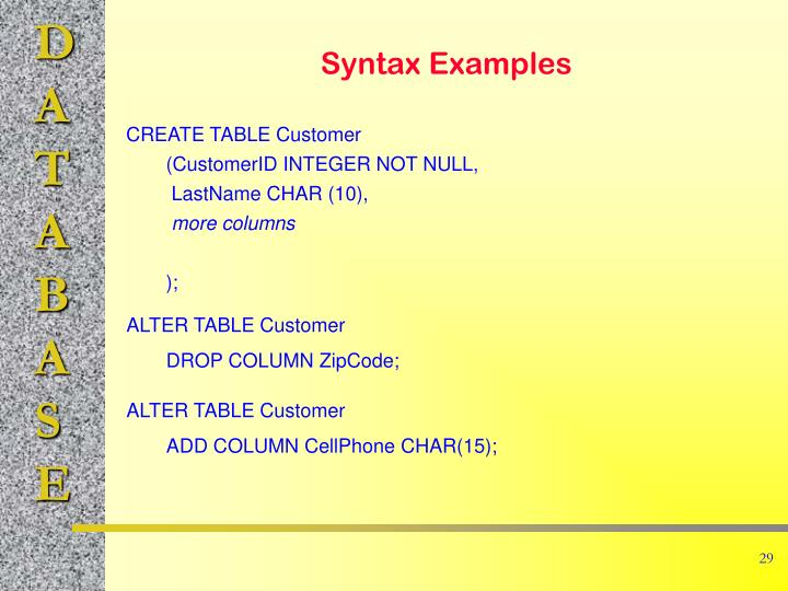 Syntax Examples