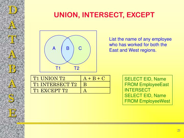 UNION, INTERSECT, EXCEPT
