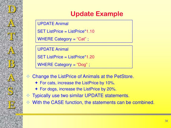 Change the ListPrice of Animals at the PetStore.