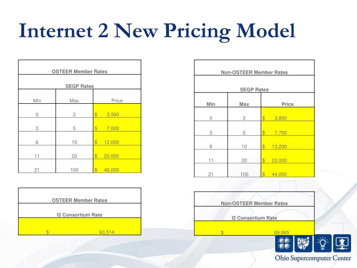 Internet 2 New Pricing Model