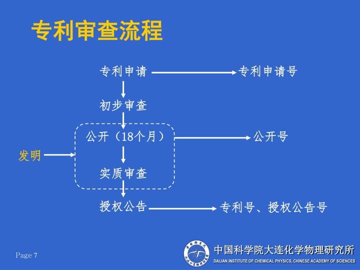 专利审查流程