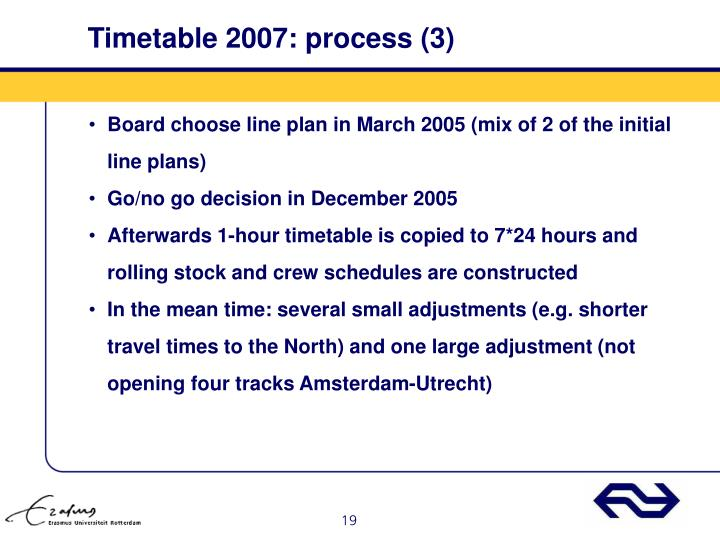 Timetable 2007: process (3)