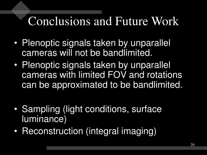 Plenoptic signals taken by unparallel cameras will not be bandlimited.