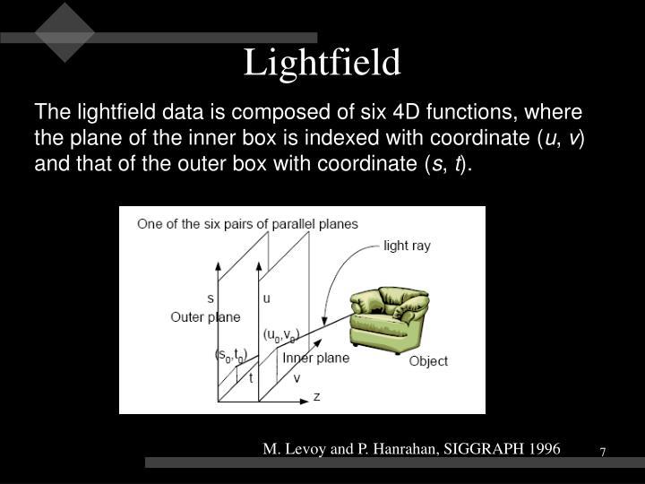 M. Levoy and P. Hanrahan, SIGGRAPH 1996
