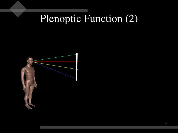 Plenoptic Function (2)