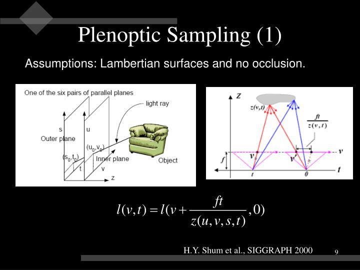 Plenoptic Sampling (1)