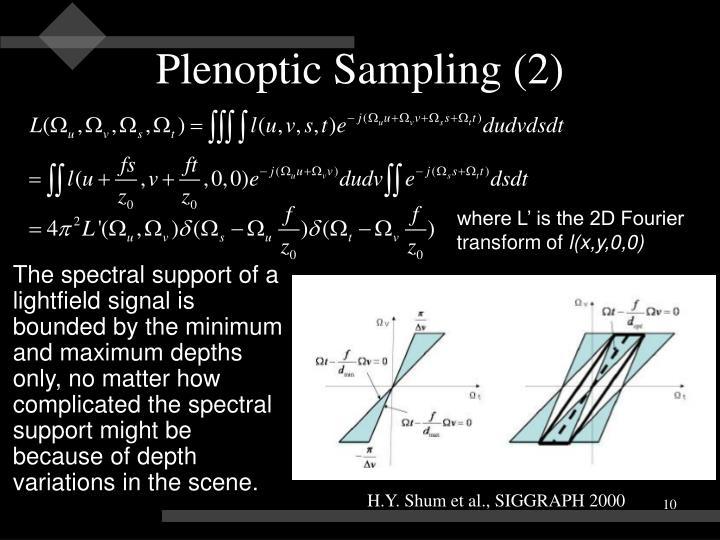 Plenoptic Sampling (2)