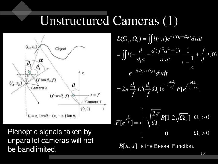 Unstructured Cameras (1)