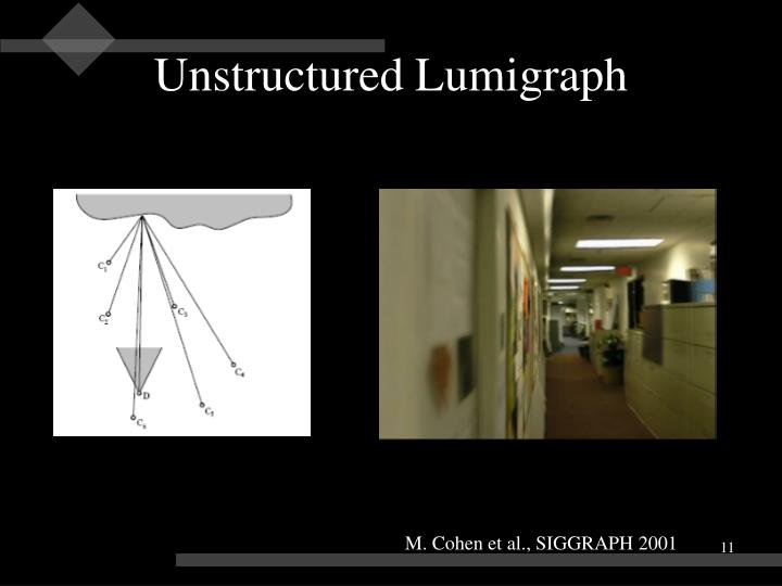 Unstructured Lumigraph