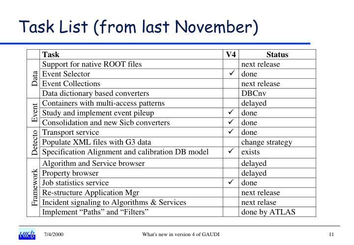 Task List (from last November)