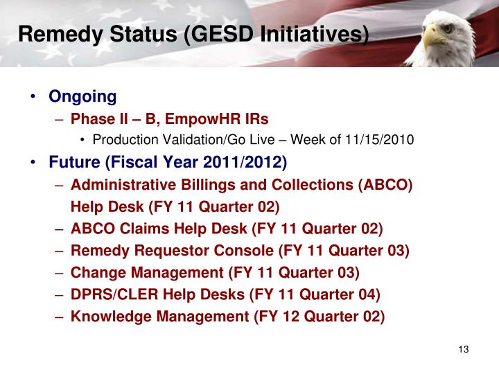 Remedy Status (GESD Initiatives)