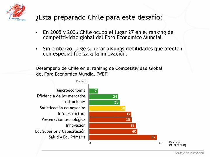 ¿Está preparado Chile para este desafío?