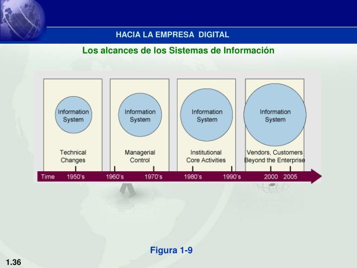 Figura 1-9