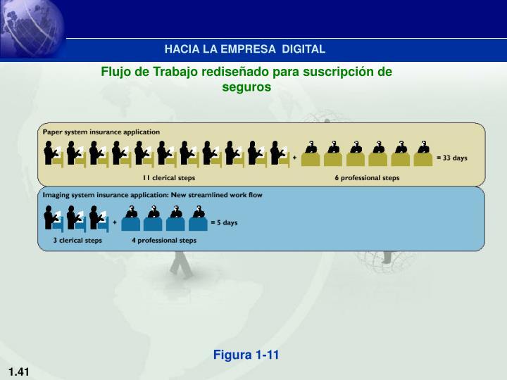 Figura 1-11