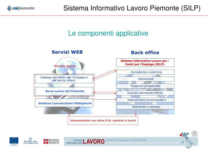 Sistema Informativo Lavoro Piemonte (SILP)
