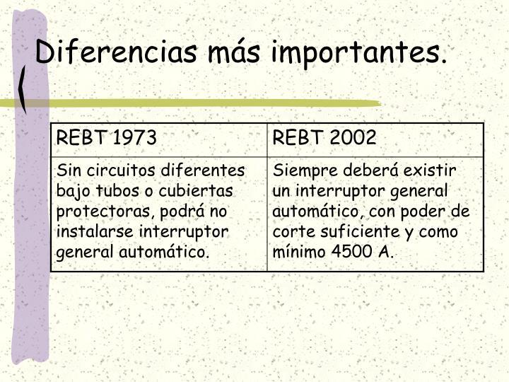 Diferencias más importantes.