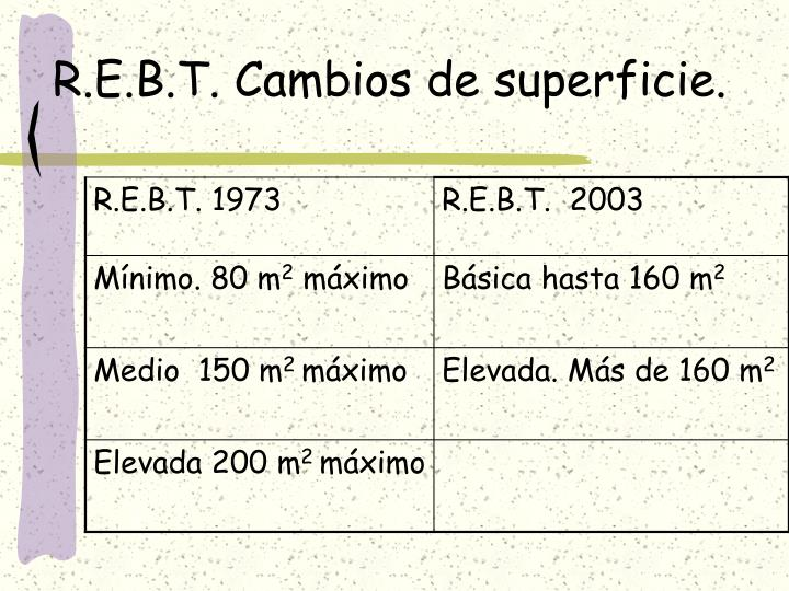 R.E.B.T. Cambios de superficie.