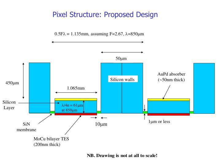 Pixel Structure: Proposed Design