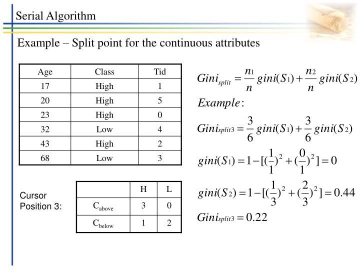 Serial Algorithm