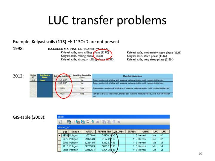 LUC transfer problems