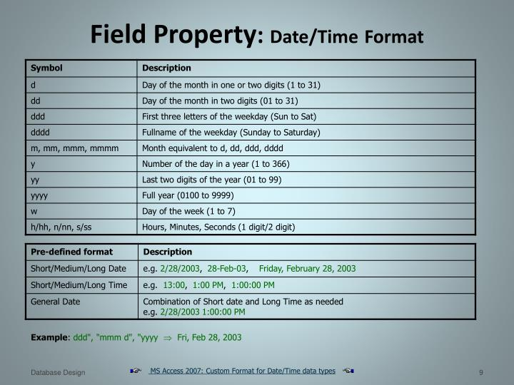 Field Property