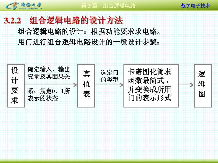 卡诺图化简求          函数最简式 ,并变换成所用门的表示形式