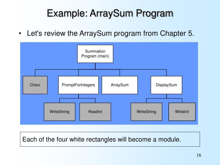Example: ArraySum Program