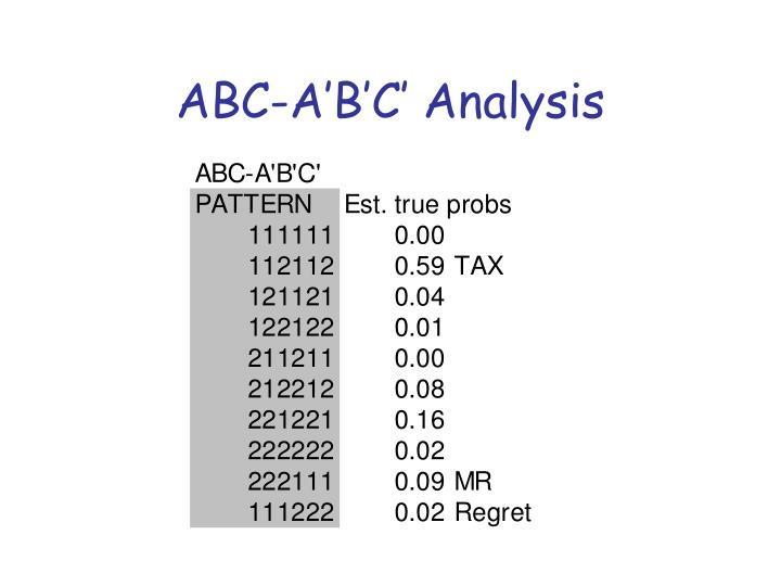 ABC-A'B'C' Analysis