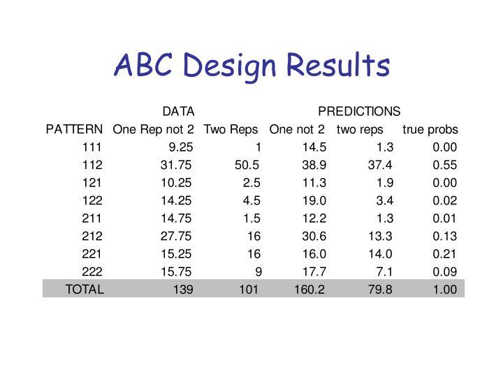 ABC Design Results