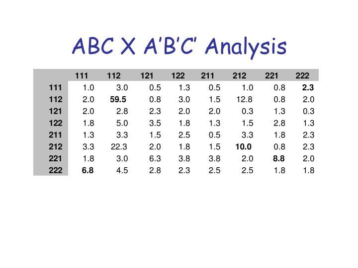 ABC X A'B'C' Analysis