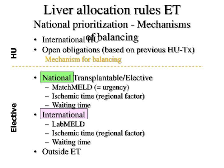 Liver allocation rules ET