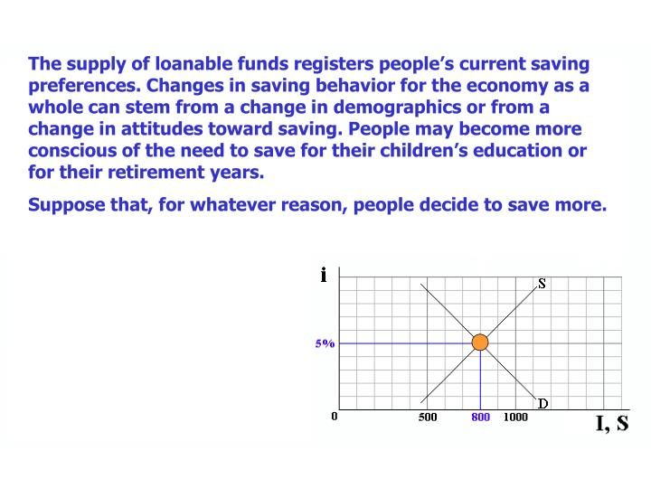 The supply of loanable funds registers people's current saving preferences. Changes in saving behavior for the economy as a whole can stem from a change in demographics or from a change in attitudes toward saving. People may become more conscious of the need to save for their children's education or for their retirement years.