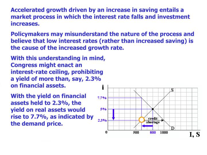 Accelerated growth driven by an increase in saving entails a market process in which the interest rate falls and investment increases.