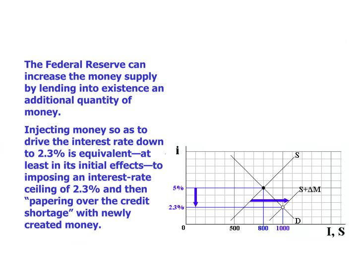 The Federal Reserve can increase the money supply by lending into existence an additional quantity of money.