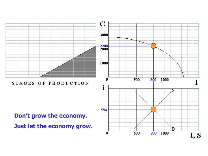 Don't grow the economy.