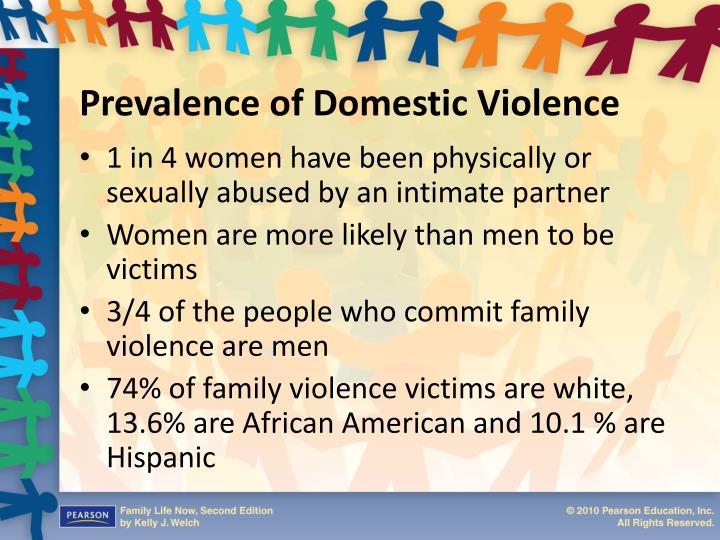 Prevalence of Domestic Violence