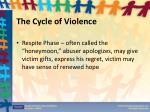 the cycle of violence2