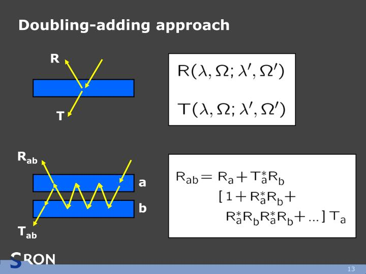 Doubling-adding approach