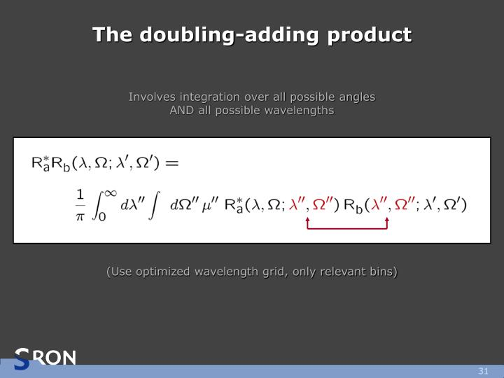 The doubling-adding product
