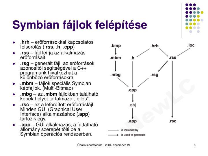 Symbian fájlok felépítése