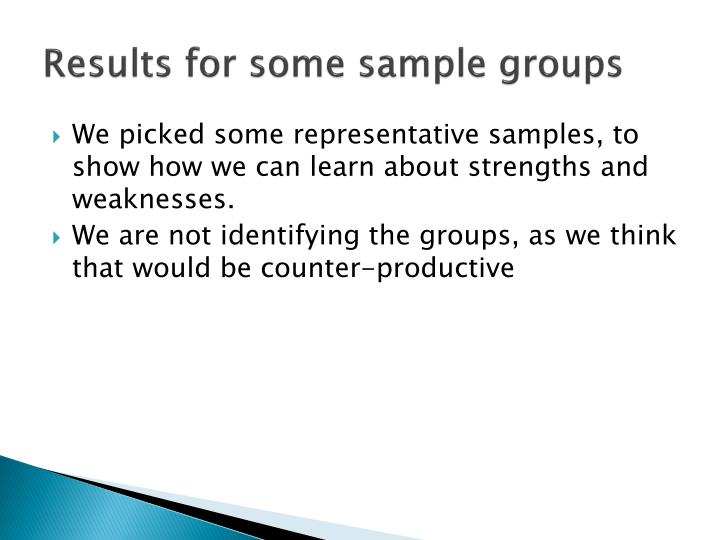 Results for some sample groups