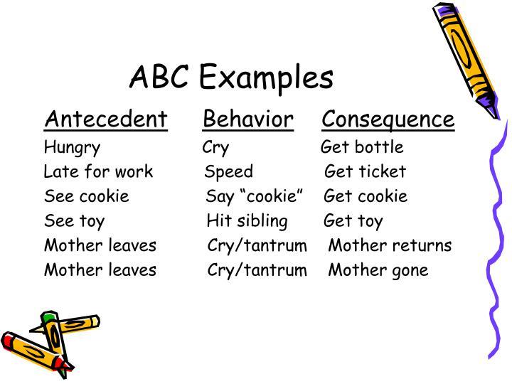 ABC Examples