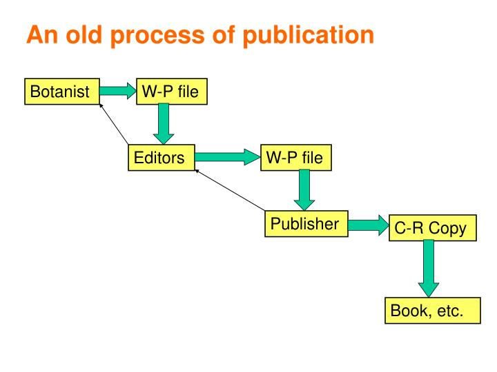 An old process of publication