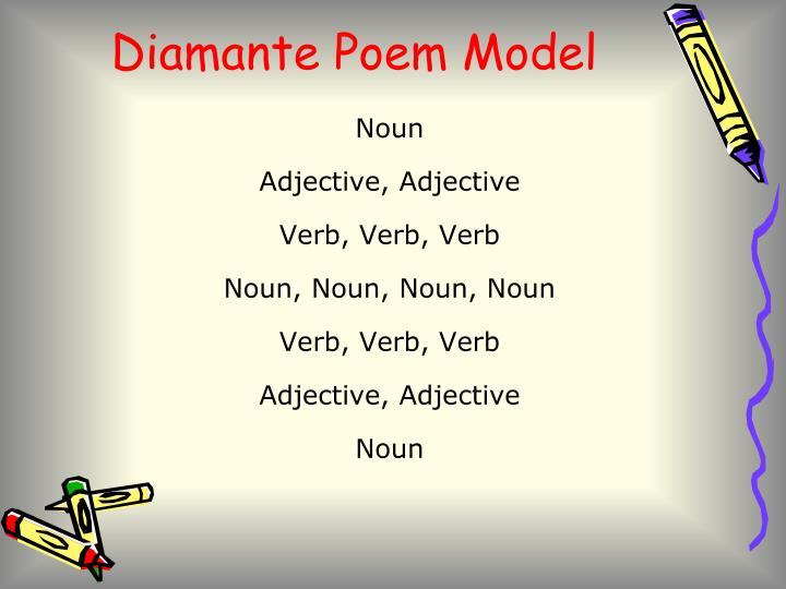 Diamante Poem Model