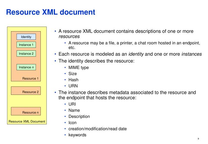 A resource XML document contains descriptions of one or more