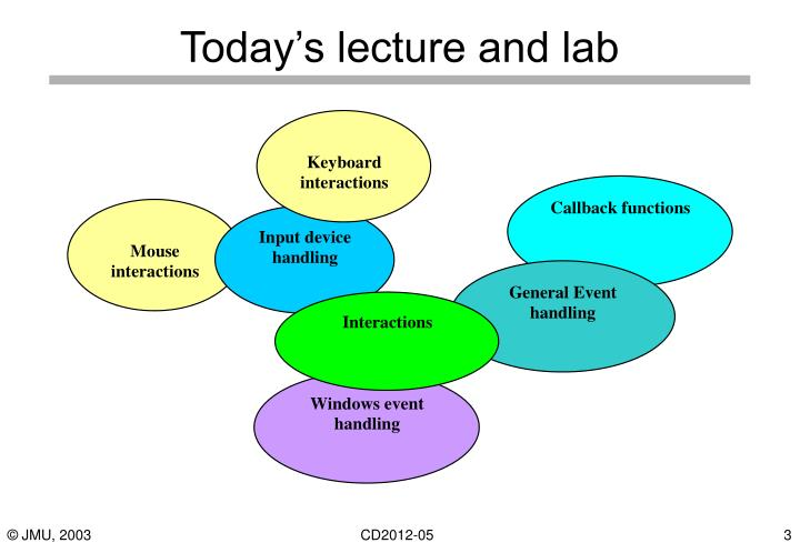 Today's lecture and lab