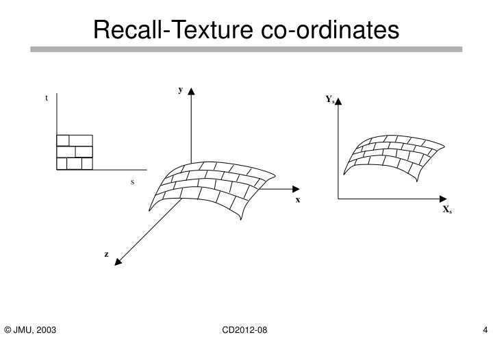 Recall-Texture co-ordinates