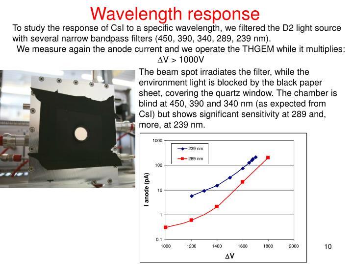 Wavelength response